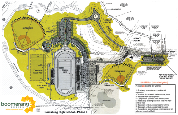 <i>LHS athletic complex takes huge step forward</i>